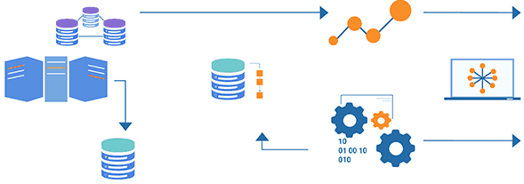 Data Architecture Audit & Implementation Services